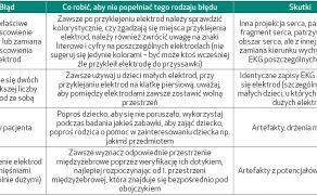 NAR_1_17_EKG_W_PEDIATRII_CZ_I_TAB_3