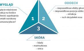 NAR_2_20_wiedza_w_praktyce_SCHORZENIA_PROWADZACE_DO_STANOW_NAGLYCH_W_PEDIATRII_RYC_1