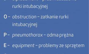 NAR_2_20_wiedza_w_praktyce_SCHORZENIA_PROWADZACE_DO_STANOW_NAGLYCH_W_PEDIATRII_TAB_1